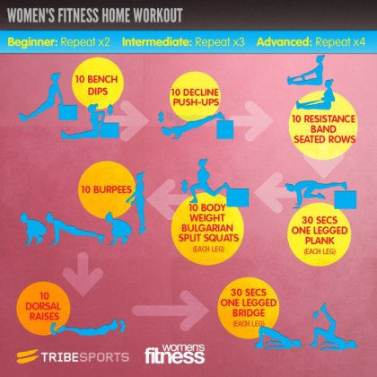 women's fitness home workout
