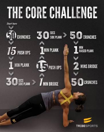 Tribesports Core Workout
